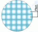 2次元配列 - 直交(に)配列(する)レンズアレイ
