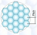 2次元配列 - 六角形(に)配列(する)レンズアレイ