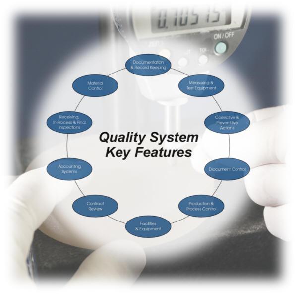 品質システム概要