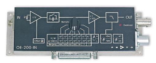可変ゲインフォトレシーバー・Variable Gain Photoreceiver - Fast Optical Power Meter Series OE-200