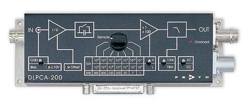 可変ゲイン低ノイズ電流アンプ・Variable-Gain Low-Noise Current Amplifier DLPCA-200