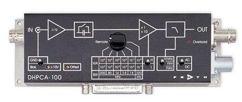 可変高速電流アンプ・Variable Gain High Speed Current Amplifier DHPCA-100