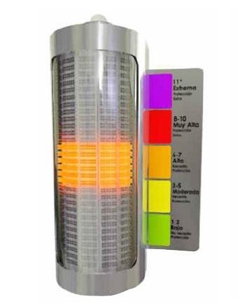 Outdoor UV Meter2 屋外用UVメーター2