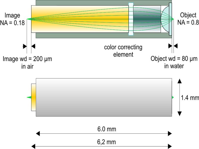 蛍光顕微鏡用高NA対物レンズ(アクロマティック仕様)