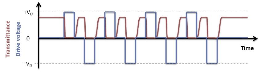 液晶シャッター用コントローラ