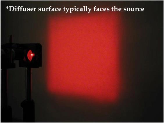 Polymer On Glass / Shape: Square (EDS) 標準品