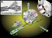 Laser Beam Coupler 60SMS...